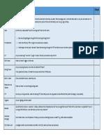 Water Maintenance Checklist