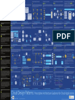 MS Cloud Design Patterns Infographic 2015 123