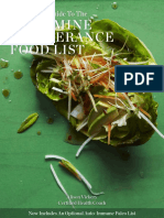 Histamine_Intolerance_Food_List_01.pdf