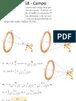 Resumen Física 4
