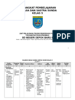 Perangkat Pembelajaran Basa Sunda Basa Sunda SD MI Kelas 5