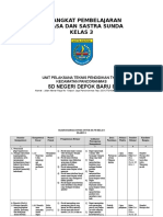 Perangkat Pembelajaran Basa Sunda Basa Sunda SD MI Kelas 1