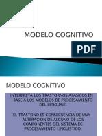 modelo cognitivo.ppt