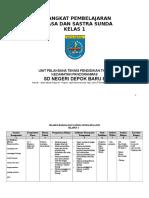 Perangkat Pembelajaran Basa Sunda Basa Sunda SD MI Kelas 3