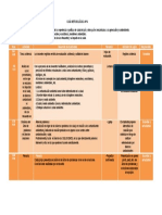 Guia Metodologica de Practica Nº 4- EI I -2017