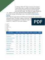 Best ETFs