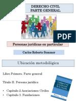 Personas Juridicas en Particular.dr. r. Sommer