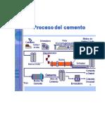 Diagrama de Flujo-Cemento