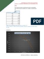 Practica Modelos Matematicos