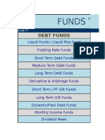 Funds TrackeR