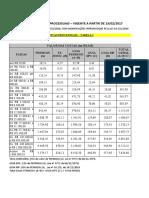 Tabela de Custas 2017 Com MP 11062017