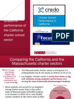 Key Research on California Charter Sector Quality