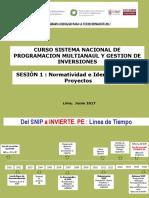 PPT proyectos