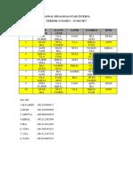 Jadwal Dinas Koas Stase Interna 2 Fix Tgl 23