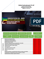 Edital Verticalizado PC AP Delegado