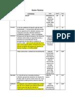 Estructura Guion Tecnico Reportaje Brevetes