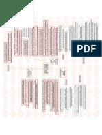 India UD relations.pdf
