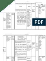 10.1 Axe prioritare obiective tematice si PI POR 2014-2020_SP_01 07 2015_5.1.docx