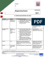 diagnoseschema_bienenkrankheit