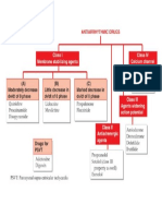antiaritmia or gguan detak jantung.pdf