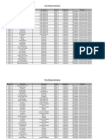 Data Kodepos Indonesia