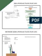 Metode Tiang Pancang MINI PILE