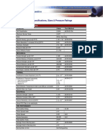 PVCPipeSpecifications.pdf