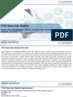 NVH Materials Market