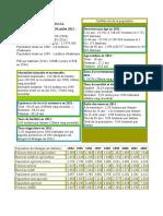 DÉMOGRAPHIE DU SENEGAL.doc