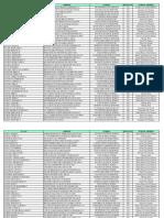 080617 Professional Surnames D L Pdf