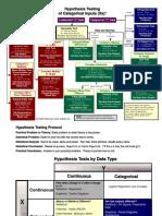 Hypothesis Testing Roadmap.pdf