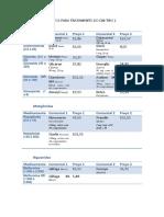 Medicamentos Para Tratamento Do DM Tipo 2 ATIV AVALIATIVA