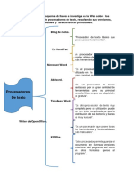 Informatica documento.docx