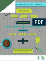 Infografico-No2 Modulo 3