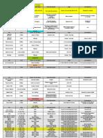 Calendario de Actividades 05-08-10