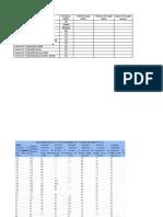 Mechanical Properties of Samples