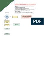 Diagrama de Flujo Sencillo1