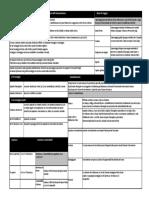 D&D ITA Sheet Cheat  5e