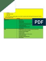 tabla de apraxias.docx