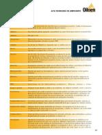 Tabla 17.Glosario de terminos.pdf