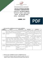 CONTABILIDAD GERENCIAL Actividad Nº 03 Informe de Trabajo Colaborativo I Unidad.pdf