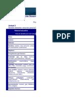Ficha Evaluacion Material Educativo