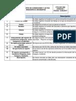 FTO-SST-008 Reporte Condiciones y Actos Inseguros