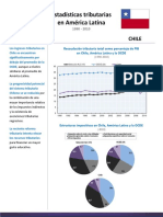 Estructura tributaria OCDE.pdf