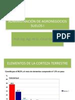 Administración de Agronegocios-suelos