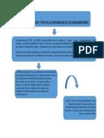 IMPORTANCIA DE LAS NIC Y NIIF EN LA CONTABILIDAD DE LAS ORGANIZACIONES.docx