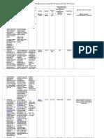 Analisis Miner de Muestra de Rocas Del Pr Para Vladi 62