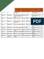 List of Registered Bulk Sales as of June 30, 2017