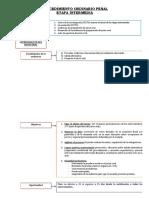 7 PROCED ORD PENAL (Etapa Intermedia)