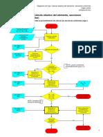 Diagrama de Flujo; Cálculo Elástico Del Elemento, Secciones Uniformes (Viga o Pilar)